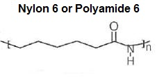 Chemical structure of Polyamide 6